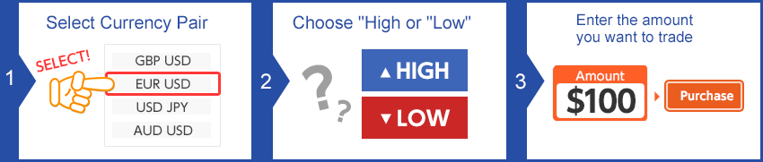 Hirose lion binary options