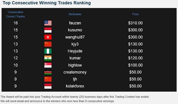 top consecutive correct trade1.jpg